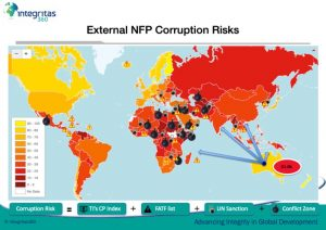 chart of global NGO corruption risks